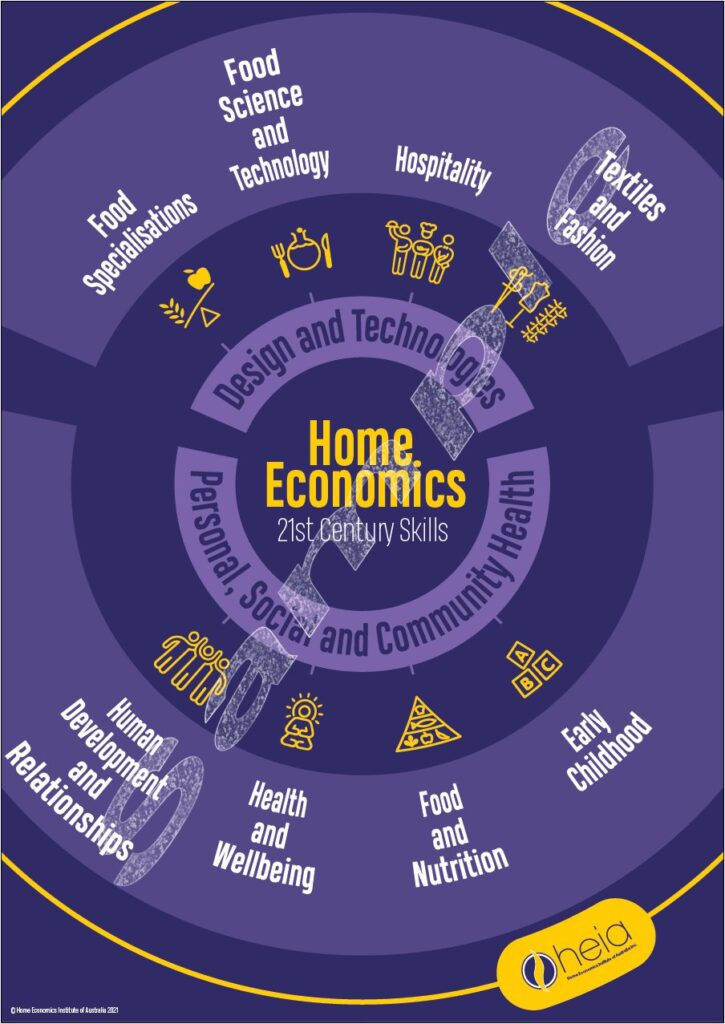 Promotion of Home Economics subject disciplines in schools